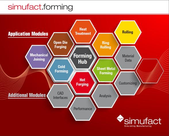 Simufact_GR_Product_Portfolio_Simufact.forming